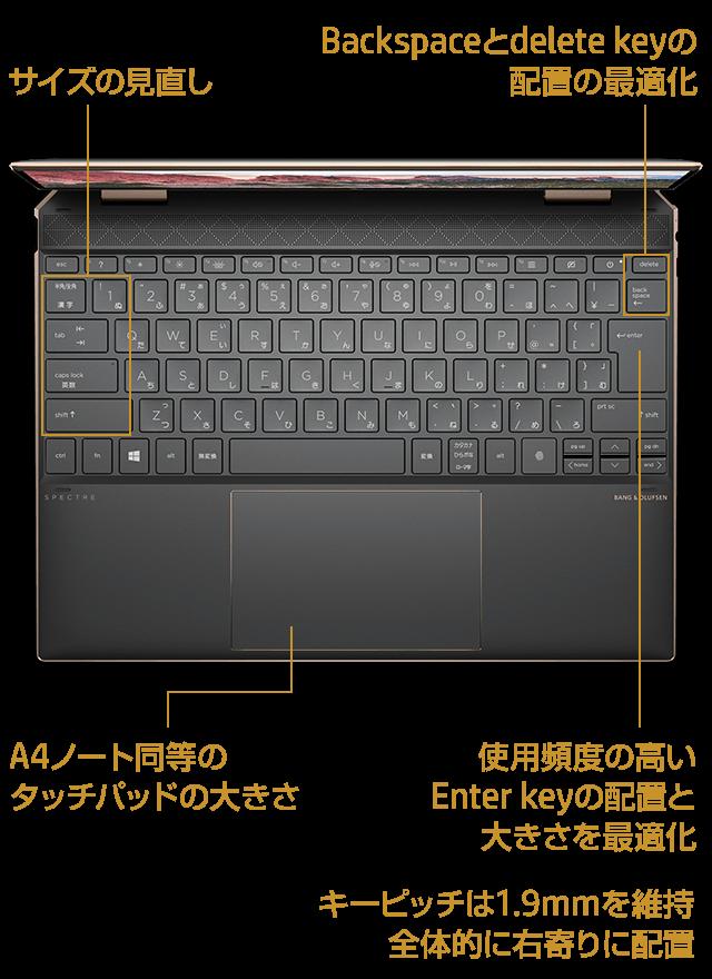使いやすさを追求したオリジナルキーボード