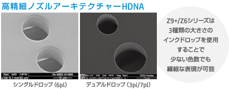 HDNA(High Defintion Nozzle Architecture)